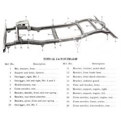 Chassis new